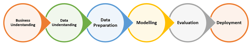ARE WE APPROACHING THE ERA OF MARKETING MIX MODELLING INDUSTRIALISATION?